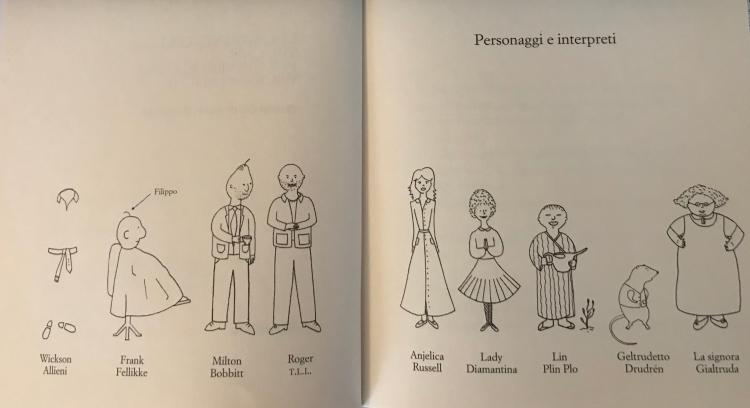 Wickson personaggi
